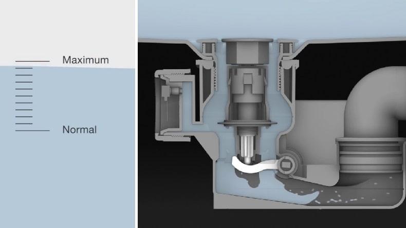 BetteSensory mechanizmus - elektronický vaňový prepad
