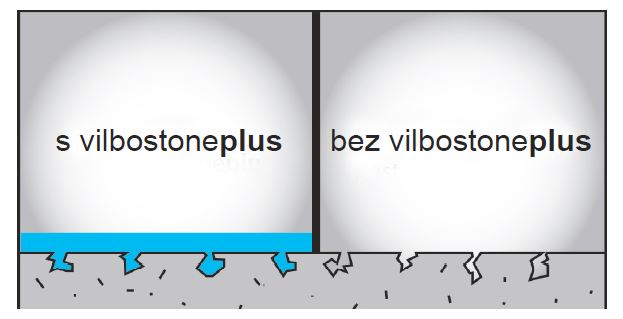 Villeroy & Boch povrchová úprava Vilbostone Plus